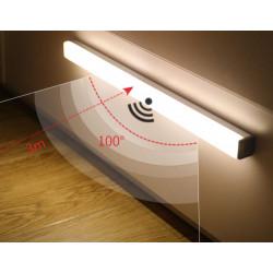 LED human body induction night light